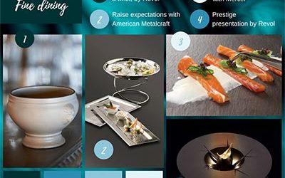 Finesse your fine dining Christmas menu presentation